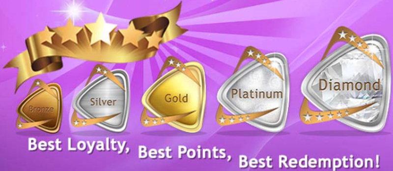 boyle bingo loyalty scheme screenshot