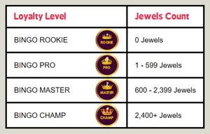 888 bingo loyalty table screenshot