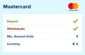 mastercard banking screenshot