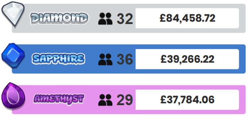 mfortune bingo games screenshot