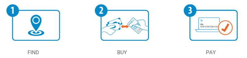 paysafecard instructions screenshot