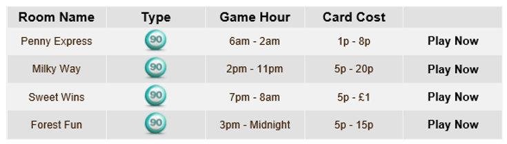 Robin Hood Bingo schedule screenshot